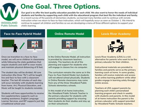 One Goal. Three Options for Your Learner's Education.